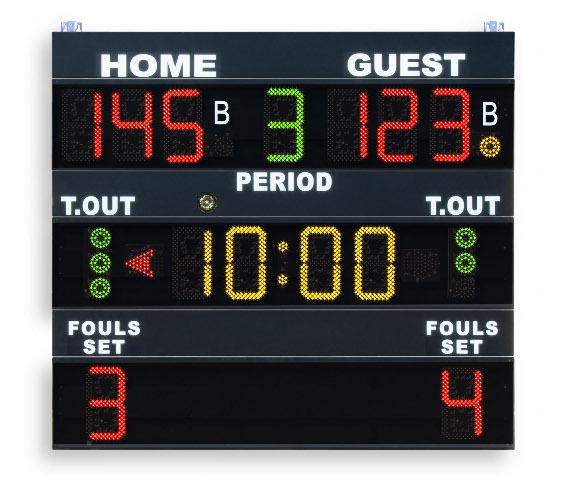 FIBA Multisport scoreboard