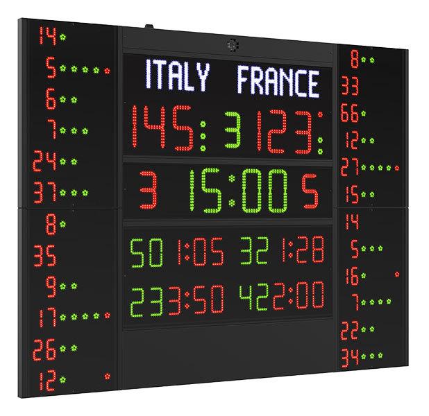 Multisport scoreboard (2)