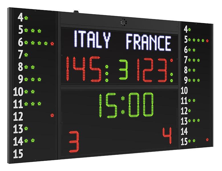 Multisport scoreboard (6)