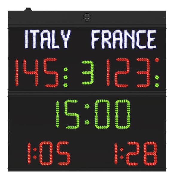 Multisport scoreboard